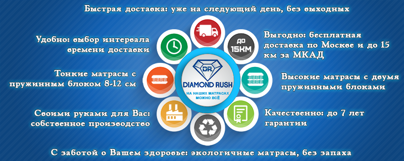 Фабрика Diamond Rush. На наших матрасах можно все!