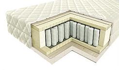 Пружинный ортопедический матрас с независимым пружинным блоком 700 пр./кв.м. Пружины компонованы в виде пчелиных сот.