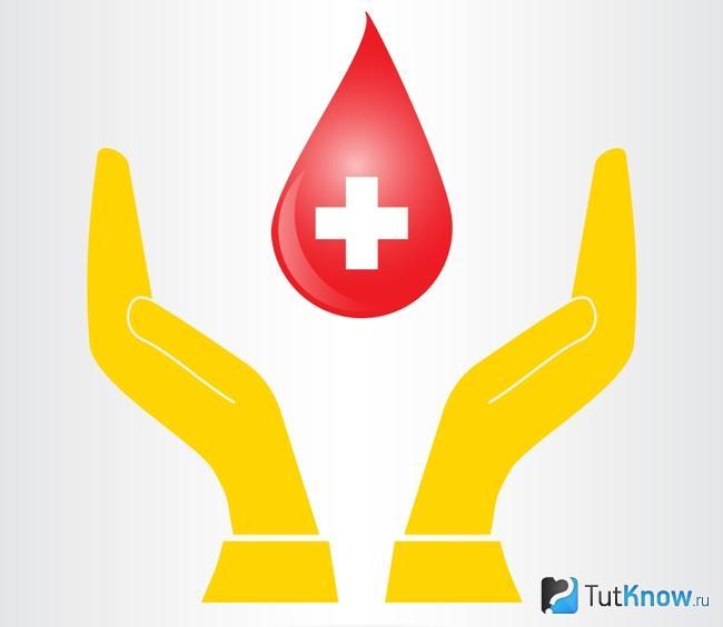 4 группа крови положительная особенности характера
